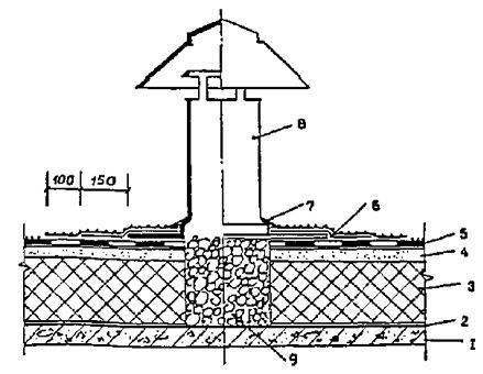Гидроизоляция жидкой резиной аэраторов