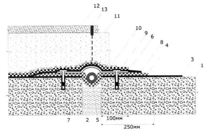 Герметизация жидкой резиной термоусадочного шва внутри здания