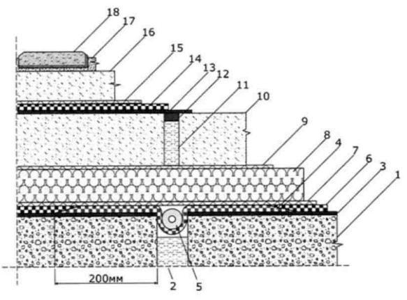 Гидроизоляция жидкой резиной термоусадочного шва между конструкциями