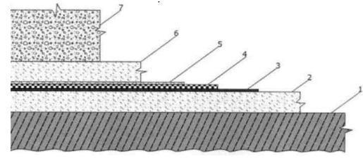 Гидроизоляция жидкой резиной фундаментной плиты