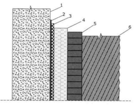 Гидроизоляция жидкой резиной фундаментной стены с теплоизоляционным слоем