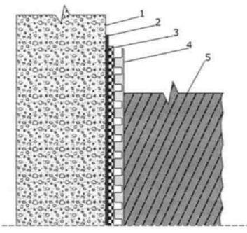 Гидроизоляция жидкой резиной фундаментной стены