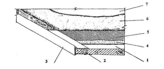 Устройство покрытия «жидкая резина» на карнизе