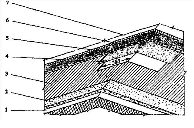 Устройство покрытия «жидкая резина» на коньке