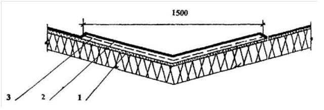 Устройство гидроизоляции жидкой резиной на ендове