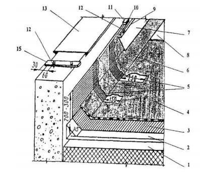 Устройство примыкания покрытия «жидкая резина» к парапету